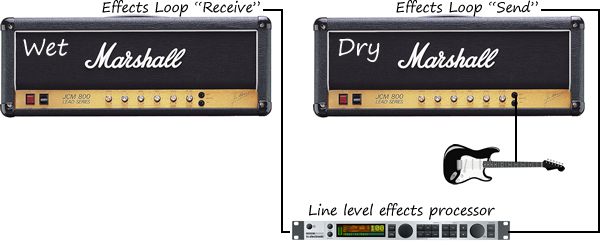How To Set Up A Stereo Guitar Rig